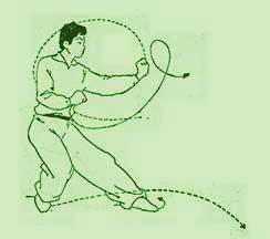 Kung Fu memory techniques @plumpub.com