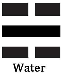 Bagua trigram Kan for Water @plumpub.com