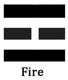 Bagua trigram Li for Fire @plumpub.com